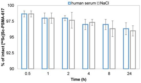 Clinical Translation and First In-Human Use of [44Sc]Sc-PSMA