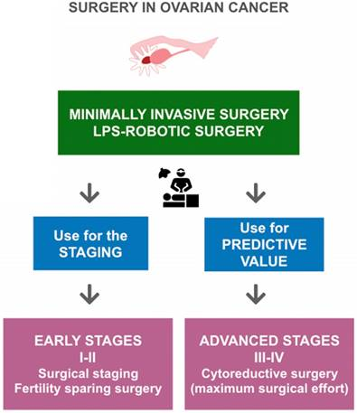 Final Stages Of Peritoneal Cancer